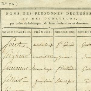Les coulisses des Archives départementales 94 - Journées du patrimoine